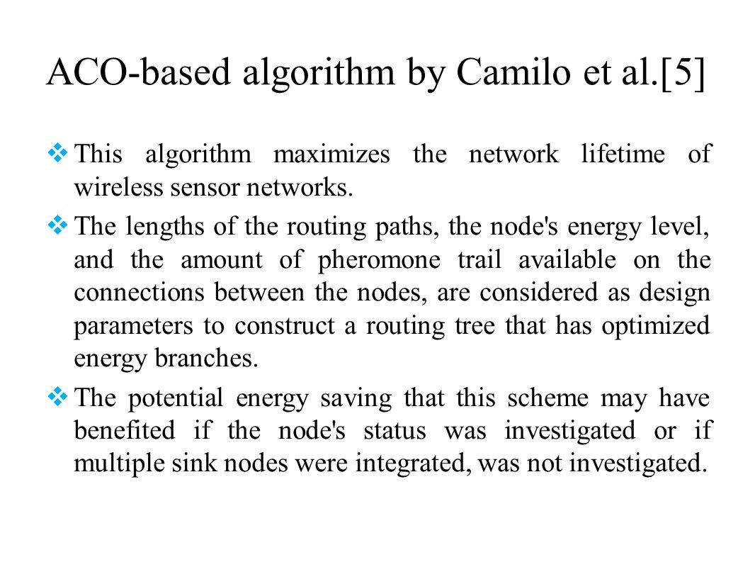 ACO-based algorithm by Camilo et al.[5]
